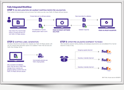 FedEx DG Ready - Shipping hazmat and dangerous goods made